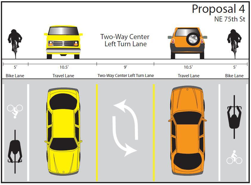 Changes to NE 75th Street