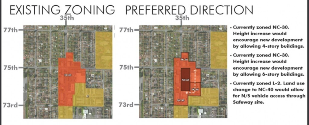 75th would increase from 4 stories to 6 at the Safeway