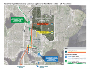 RBCA to Downtown Commute Options