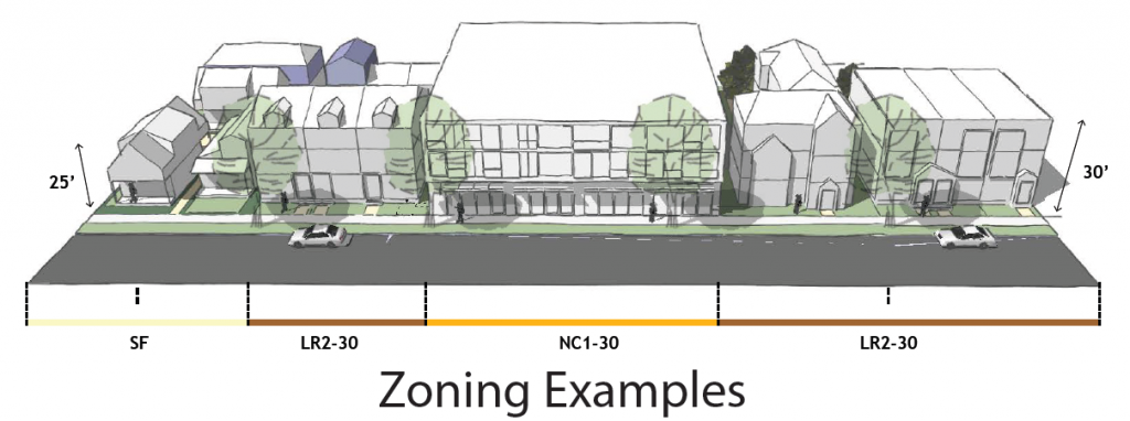 Drawing courtesy of the Department of Planning and Development.