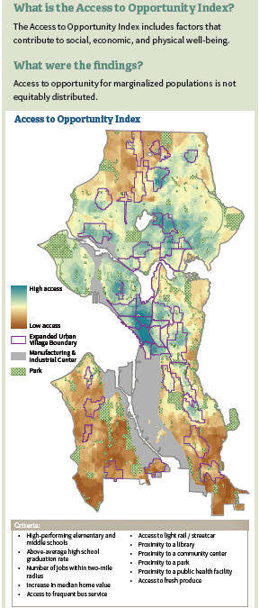 Equity Analysis Seattle 2035